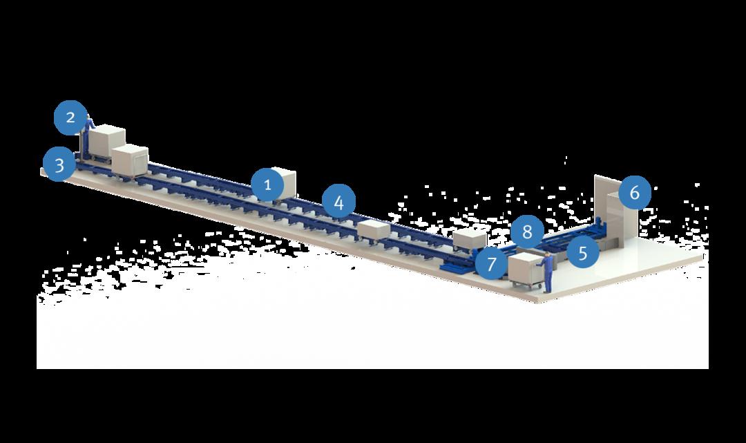 Линия подачи и возврата материалов по проекту заказчика